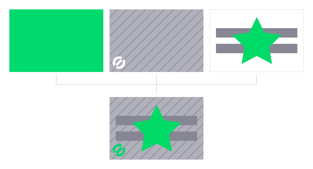 process-example